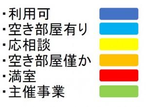 イベントカテゴリ
